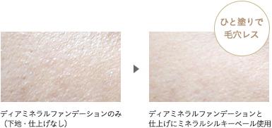 ディアミネラルファンデーション使用前、使用後イメージ(透明感のあるツヤ肌)